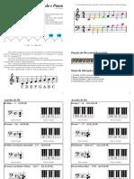 acordes-para-piano-portugues.pdf
