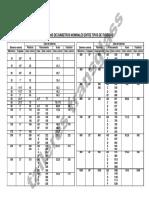 Equivalencias_Tuberias.pdf