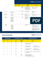 PSCG CraneClassifications Handout