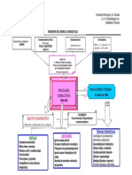 1-_Origenes_del_Modelo_Conductual_.pdf