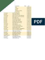 Encuesta-Practicantes-Actuales-Graficos.xlsx