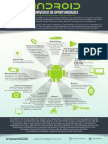 Android Universo w
