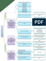 Tarea 5 - Cuadro Proceso - 20151020 Jorge