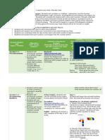 schaller -online facilitation plan