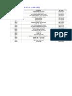 Samsung GT-N5100 Galaxy Note 8.0 05 - 2 Parts List