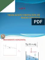 Cap v-traslacion y Rotacion