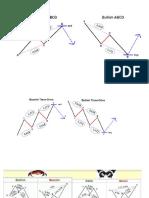 Padrão Harmonico.pdf
