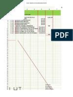 papeles de trabajo auditoria financiera