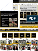 U.S. Army Combat Fitness Test - Official Overview
