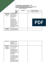 CUADRO COMPARATIVO DE DOS INSTITUCIONES.docx