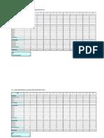 Evaluacion de Proyecto 2018