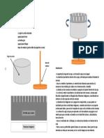 Zoótropo Materiales y Realización
