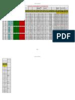 Procesamiento de Datos Escalinatas