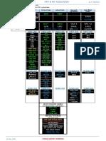 PFD+&+ND+A320+A330.pdf