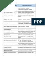 Base de Datos de Registros Sanitarios Productos Naturales Ingresados Anteriormente Por Otro Sistema 03-02-2015