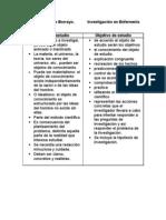 Diferencia Entre Objeto y Objetivo de Estudio