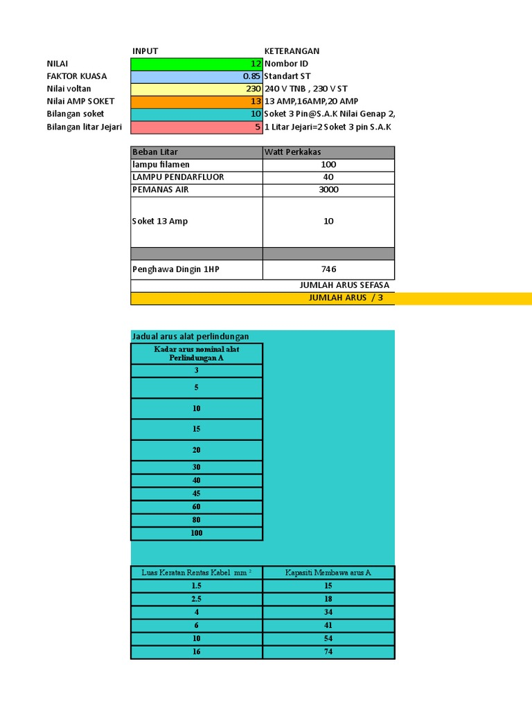 Skema Tugasan Faktor Kepelbagaian V3 Wiring Lampu Kalimantang