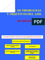 Arbol de Problemas y Objetivos Del Asis