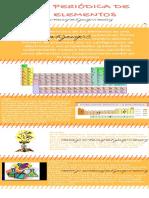 341206058 Tabla Periodica Grupos o Familias y Periodos