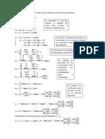 Taller 2 de EDOS.pdf