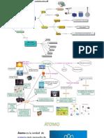 Diapositivas Para Imprimir de Quimica