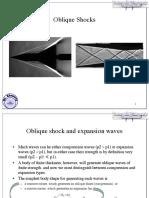 Prob Oblique Shock Waves