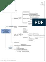 Organização-Político-Administrativa-da-República-Federativa-do-Brasil.pdf