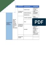 Estructura Operacionalizacion de Variables