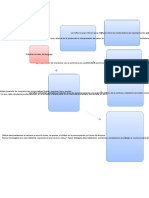 leccion 3  ACTIVIDAD 1 grafico enlazo ideas.docx