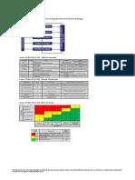 SSYMA-P02.01-F02 Identificación de Peligros, Evaluación de Riesgos y Medidas de Control V4 (1)