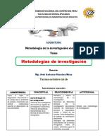 Metodologia de Investigacion Semana 09