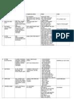 0planificaregrupapregatitoare.doc