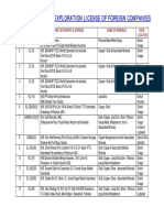 List of Foreign Companies - Lease Allotted.pdf