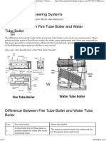 Difference Between Fire Tube Boiler and Water Tube Boiler – Thermodyne Engineering Systems
