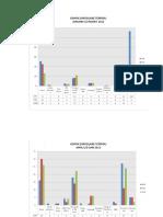 Data Surveilan 2013