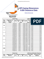 API Casing Dimensions & Bit Clearance Data