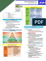 Preventive Pediatrics part 2
