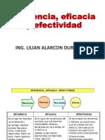 Clase 4.- Eficiencia, Eficacia y Efectividad .