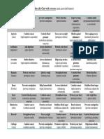 Alimente - medicament.pdf