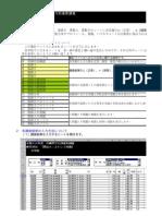 H20県到達度調査集計ファイル(小学校)送付用