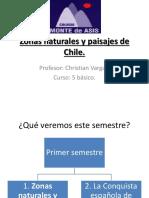 Zonas Naturales y Paisajes de Chile