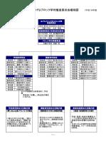組織図(引継用)