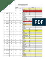 Data Kader Rvs 2016 (1)