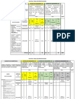 plantilla tabla de especificaciones nefrologia