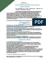Trabajo Academico de Derecho Civil v - c