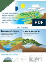 Alisson Garcia-cuencas Hidrogràficas