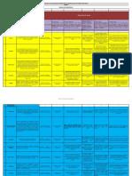 A7.-Catálogo de Competencias Con Grado de Dominio.