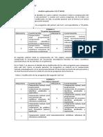 Análisis Aplicación CLP 4