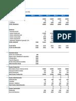 MEP Finanzas Modelo FlujodeCaja Exportacion
