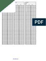 30-50-100 Soruluk Optik Formlar İNDİR